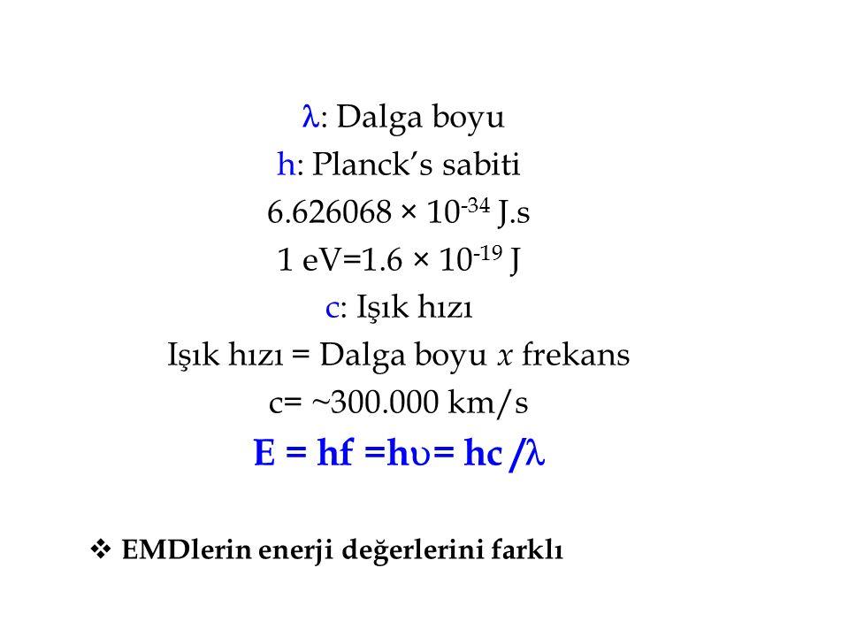 : Dalga boyu h: Planck's sabiti 6.626068 × 10 -34 J.s 1 eV=1.6 × 10 -19 J c: Işık hızı Işık hızı = Dalga boyu x frekans c= ~300.000 km/s E = hf =h  = hc /  EMDlerin enerji değerlerini farklı