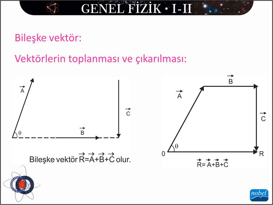 Bileşke vektör: Vektörlerin toplanması ve çıkarılması: