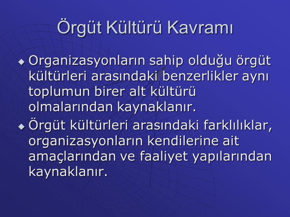 Örgüt Kültürünü Oluşturan Unsurlar  Örgüt kültürünü çeşitli unsurlar oluşturur.