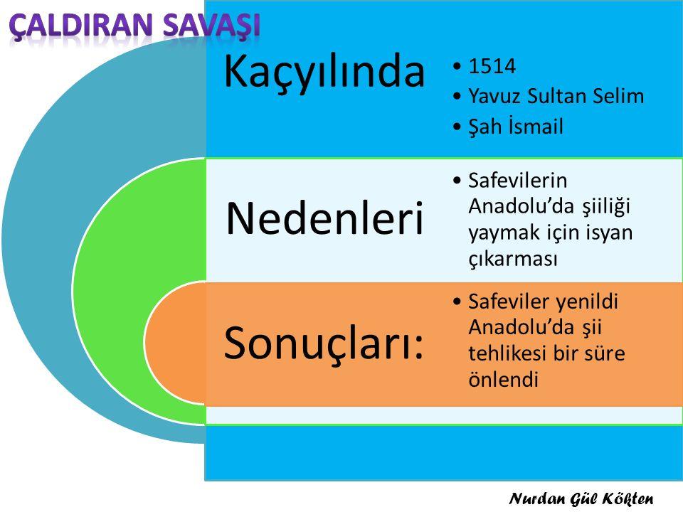 Kaçyılında Nedenleri Sonuçları: 1514 Yavuz Sultan Selim Şah İsmail Safevilerin Anadolu'da şiiliği yaymak için isyan çıkarması Safeviler yenildi Anadol