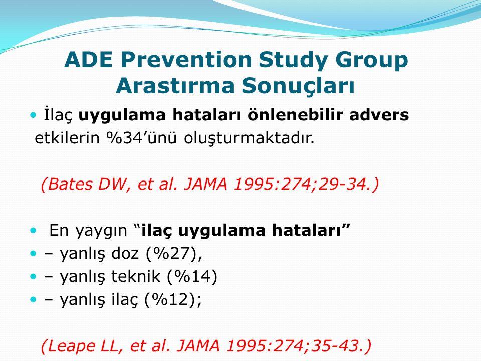 ADE Prevention Study Group Arastırma Sonuçları İlaç uygulama hataları önlenebilir advers etkilerin %34'ünü oluşturmaktadır. (Bates DW, et al. JAMA 199