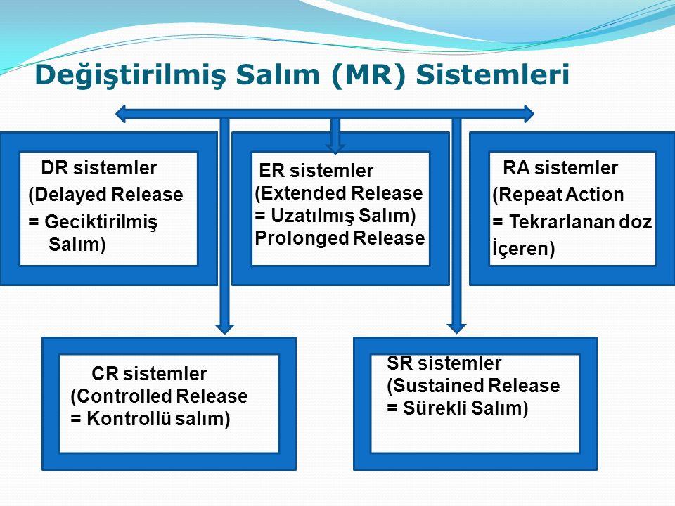Değiştirilmiş Salım (MR) Sistemleri CR sistemler (Controlled Release = Kontrollü salım) RA sistemler (Repeat Action = Tekrarlanan doz İçeren) SR sistemler (Sustained Release = Sürekli Salım) ER sistemler (Extended Release = Uzatılmış Salım) Prolonged Release DR sistemler (Delayed Release = Geciktirilmiş Salım)