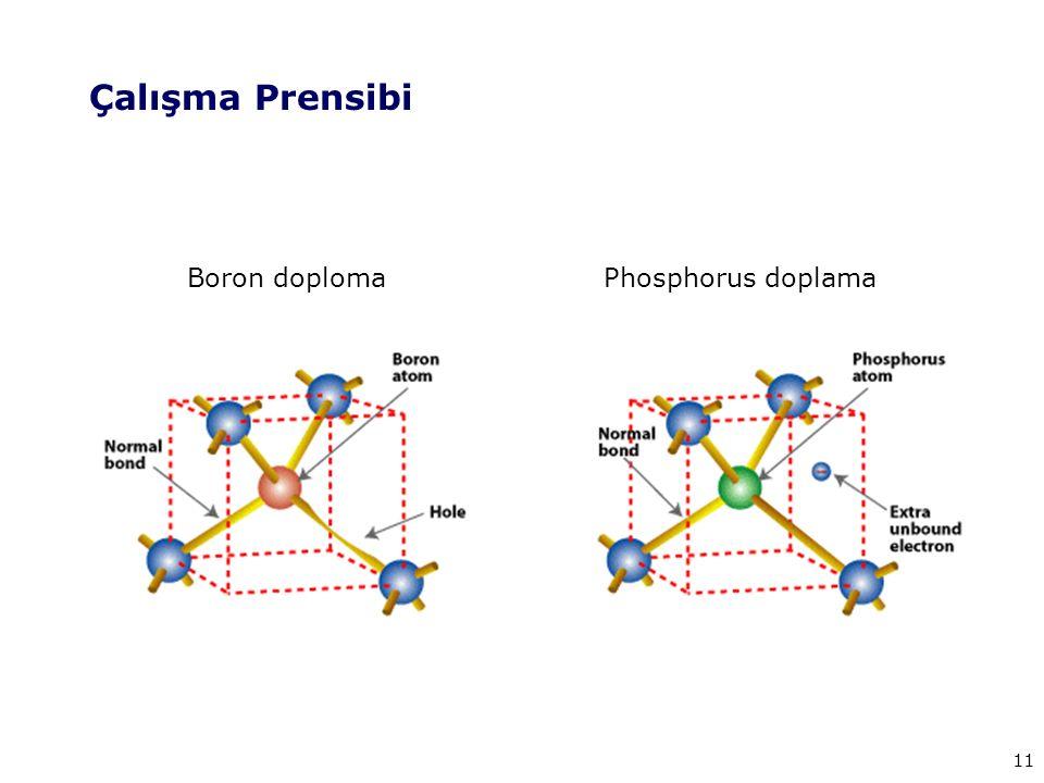 11 Çalışma Prensibi Boron doplomaPhosphorus doplama