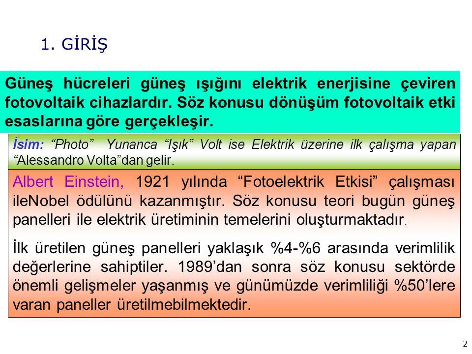 """2 1. GİRİŞ İsim: """"Photo"""" Yunanca """"Işık"""" Volt ise Elektrik üzerine ilk çalışma yapan """"Alessandro Volta""""dan gelir. Güneş hücreleri güneş ışığını elektri"""