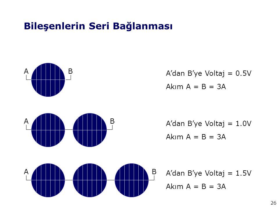 26 Bileşenlerin Seri Bağlanması A'dan B'ye Voltaj = 0.5V Akım A = B = 3A A'dan B'ye Voltaj = 1.0V Akım A = B = 3A A'dan B'ye Voltaj = 1.5V Akım A = B