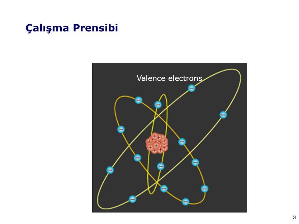 8 Çalışma Prensibi Valence electrons