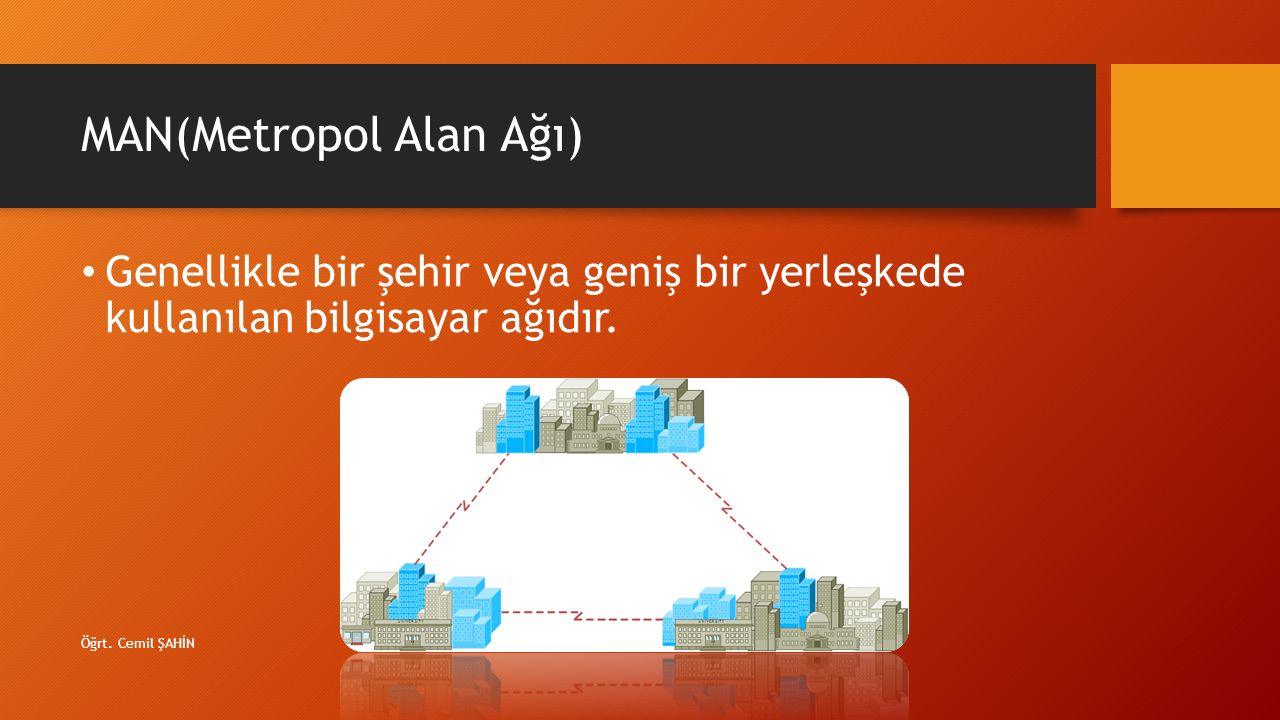 WAN(Geniş Alan Ağı) ×Bir ülke ya da dünya çapında yüzlerce veya binlerce kilometre mesafeler arasında iletişimi sağlayan ağlardır.