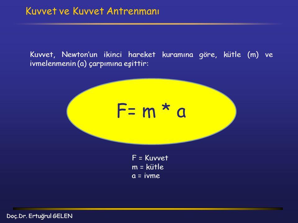Kuvvet ve Kuvvet Antrenmanı Doç.Dr. Ertuğrul GELEN Kuvvet, Newton'un ikinci hareket kuramına göre, kütle (m) ve ivmelenmenin (a) çarpımına eşittir: F=