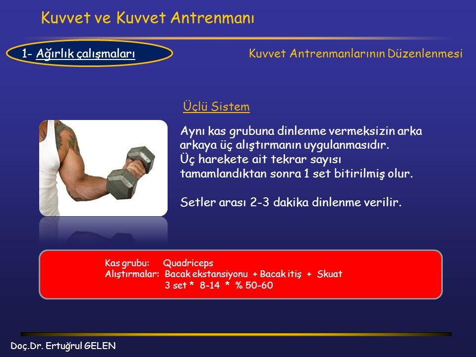 Kuvvet ve Kuvvet Antrenmanı Doç.Dr. Ertuğrul GELEN Kuvvet Antrenmanlarının Düzenlenmesi Kas grubu: Quadriceps Alıştırmalar: Bacak ekstansiyonu + Bacak