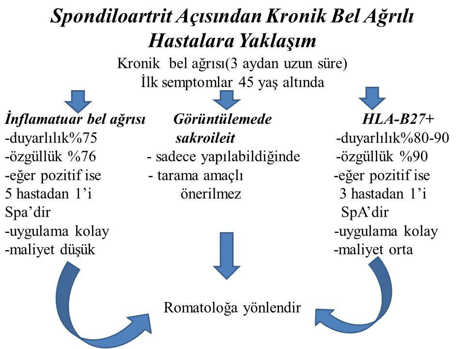 Spondiloartrit Açısından Kronik Bel Ağrılı Hastalara Yaklaşım Kronik bel ağrısı(3 aydan uzun süre) İlk semptomlar 45 yaş altında İnflamatuar bel ağrıs