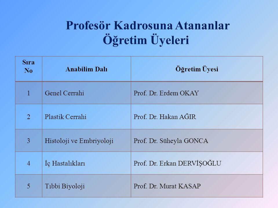 Profesör Kadrosuna Atananlar Öğretim Üyeleri Sıra No Anabilim DalıÖğretim Üyesi 1Genel CerrahiProf.