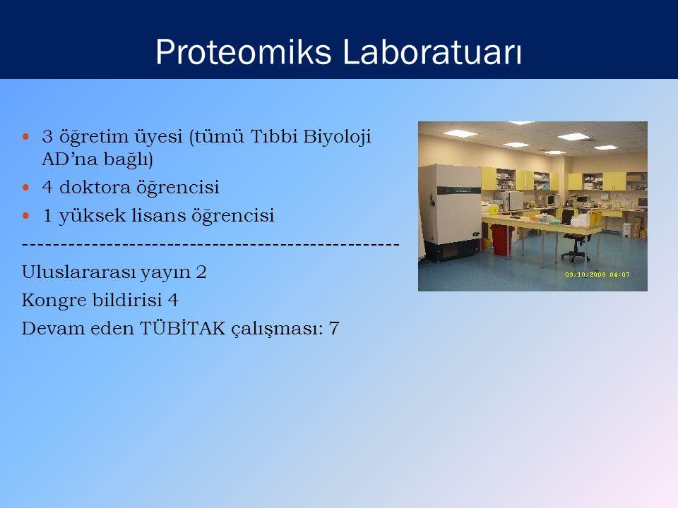 Proteomiks Laboratuarı 3 öğretim üyesi (tümü Tıbbi Biyoloji AD'na bağlı) 4 doktora öğrencisi 1 yüksek lisans öğrencisi -------------------------------------------------- Uluslararası yayın 2 Kongre bildirisi 4 Devam eden TÜBİTAK çalışması: 7