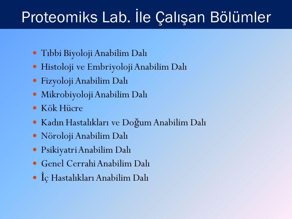Proteomiks Lab.