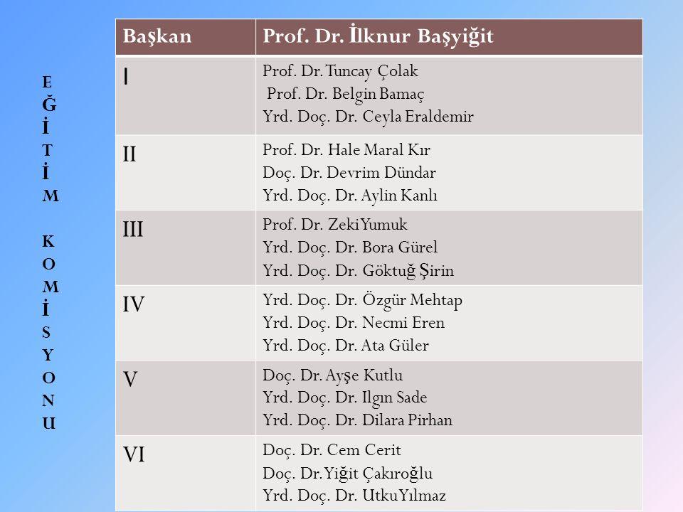 Ba ş kanProf. Dr. İ lknur Ba ş yi ğ it I Prof. Dr.