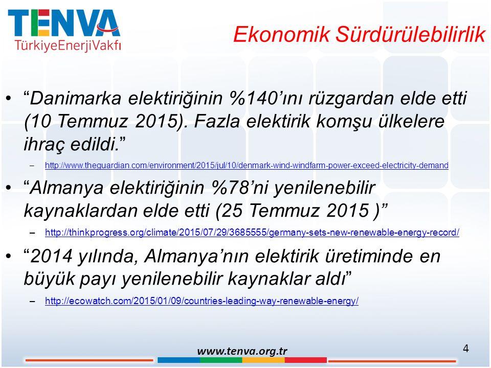 """Ekonomik Sürdürülebilirlik """"Danimarka elektiriğinin %140'ını rüzgardan elde etti (10 Temmuz 2015). Fazla elektirik komşu ülkelere ihraç edildi."""" –http"""