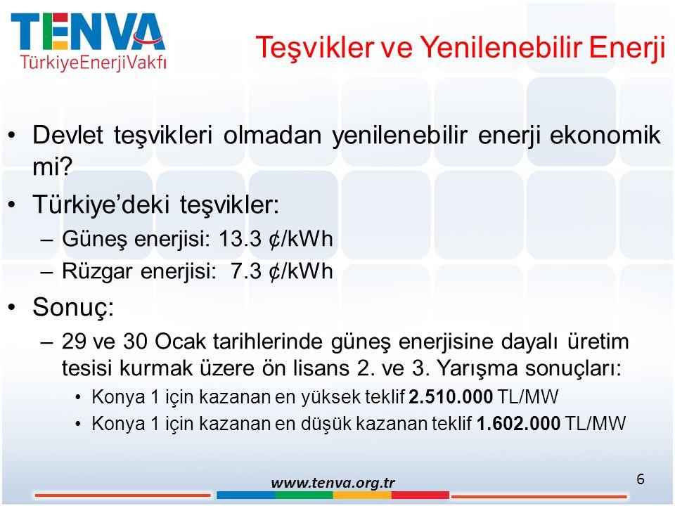Teşvikler ve Yenilenebilir Enerji Devlet teşvikleri olmadan yenilenebilir enerji ekonomik mi? Türkiye'deki teşvikler: –Güneş enerjisi: 13.3 ¢/kWh –Rüz
