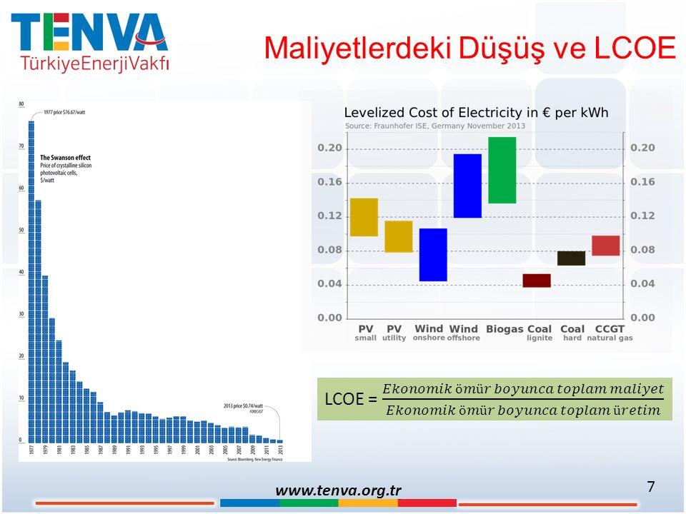 Maliyetlerdeki Düşüş ve LCOE 7 www.tenva.org.tr