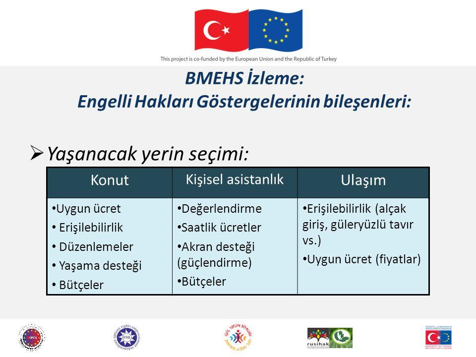 BMEHS İzleme: Engelli Hakları Göstergelerinin bileşenleri:  Yaşanacak yerin seçimi: Konut Kişisel asistanlık Ulaşım Uygun ücret Erişilebilirlik Düzen