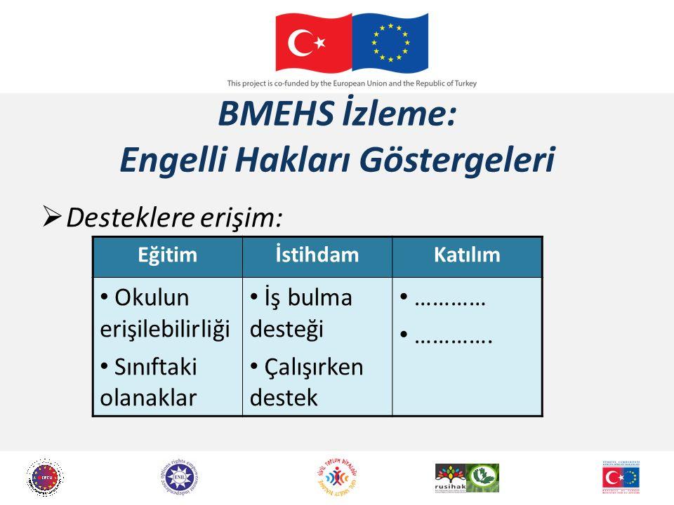 BMEHS İzleme: Engelli Hakları Göstergeleri  Desteklere erişim: EğitimİstihdamKatılım Okulun erişilebilirliği Sınıftaki olanaklar İş bulma desteği Çal