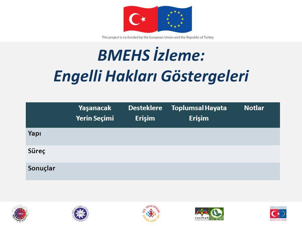 BMEHS İzleme: Engelli Hakları Göstergeleri Yaşanacak Yerin Seçimi Desteklere Erişim Toplumsal Hayata Erişim Notlar Yapı Süreç Sonuçlar