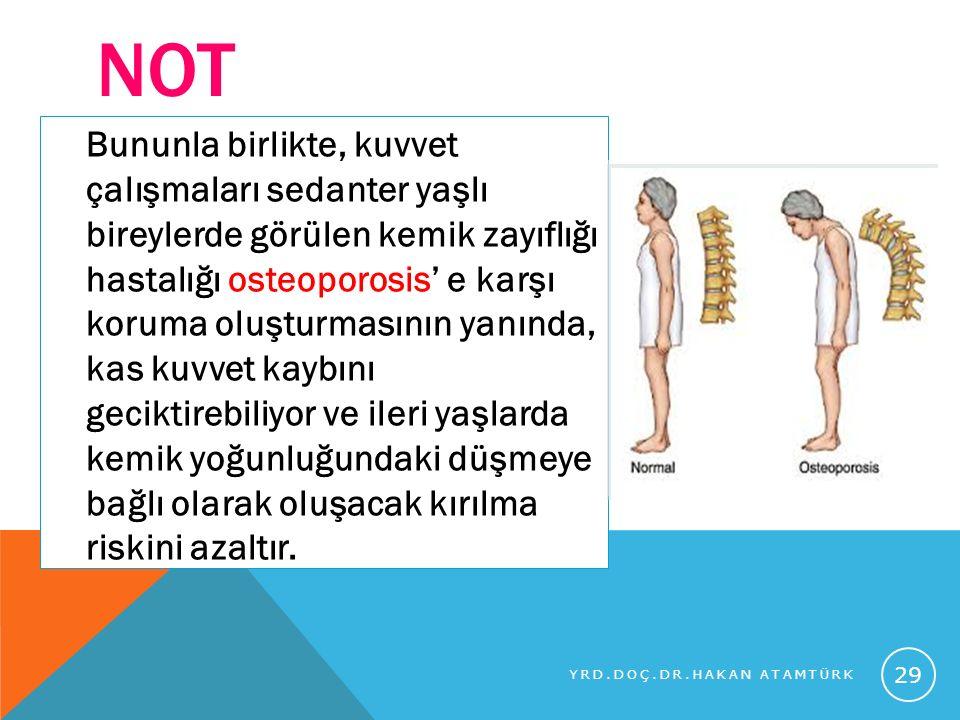 NOT Bununla birlikte, kuvvet çalışmaları sedanter yaşlı bireylerde görülen kemik zayıflığı hastalığı osteoporosis' e karşı koruma oluşturmasının yanın