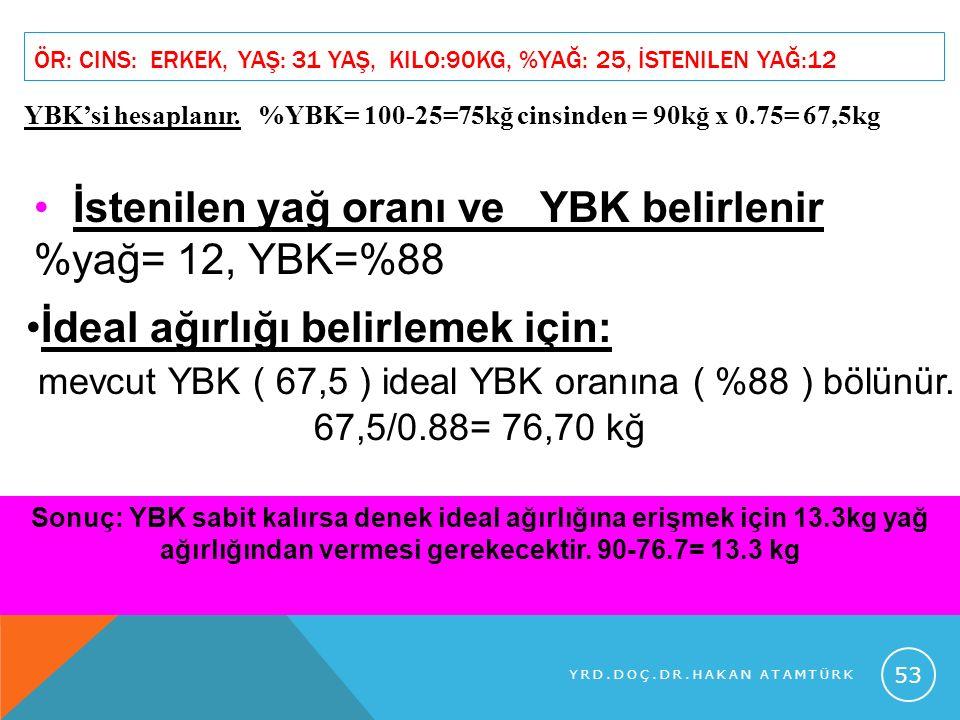 ÖR: CINS: ERKEK, YAŞ: 31 YAŞ, KILO:90KG, %YAĞ: 25, İSTENILEN YAĞ:12 YBK'si hesaplanır. %YBK= 100-25=75kğ cinsinden = 90kğ x 0.75= 67,5kg İstenilen yağ