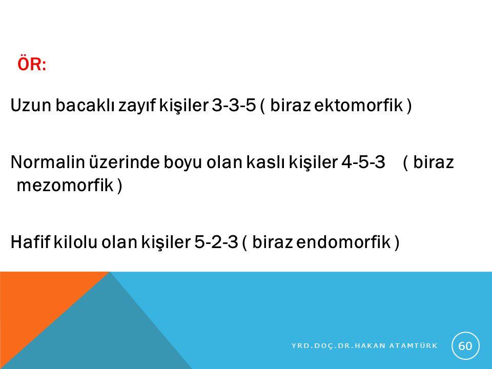 ÖR: Uzun bacaklı zayıf kişiler 3-3-5 ( biraz ektomorfik ) Normalin üzerinde boyu olan kaslı kişiler 4-5-3 ( biraz mezomorfik ) Hafif kilolu olan kişil