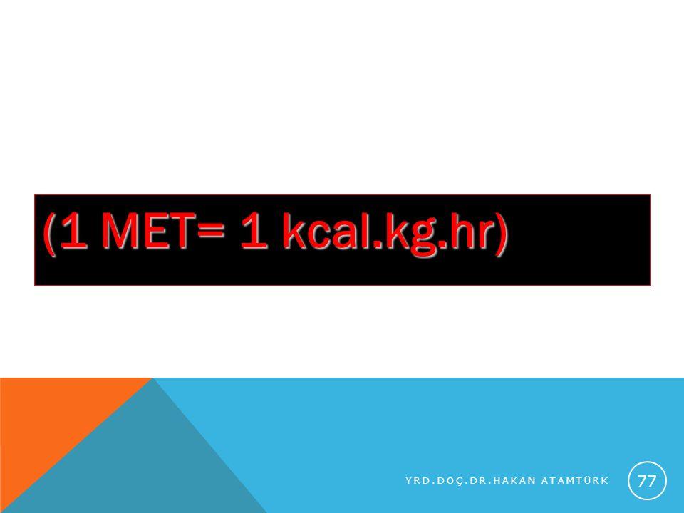 (1 MET= 1 kcal.kg.hr) YRD.DOÇ.DR.HAKAN ATAMTÜRK 77