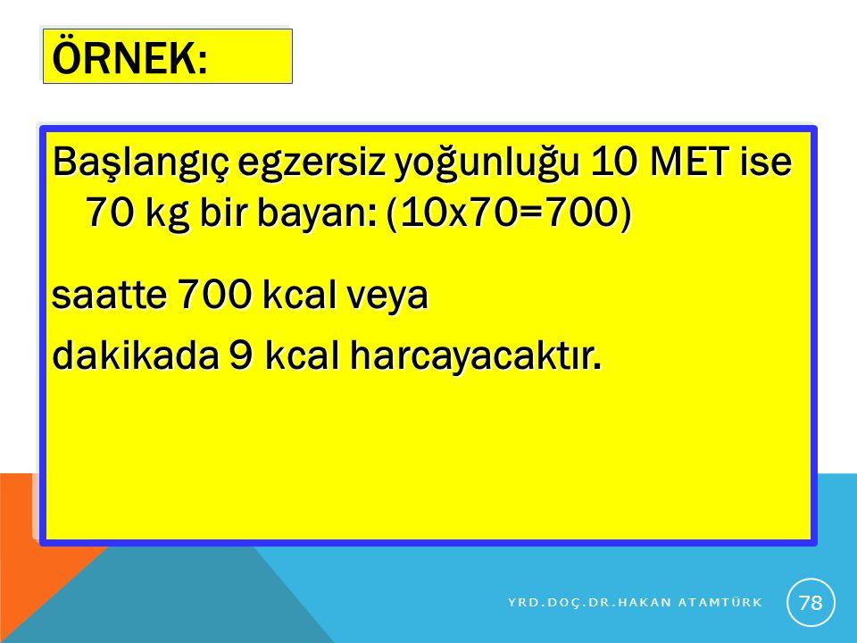 ÖRNEK: Başlangıç egzersiz yoğunluğu 10 MET ise 70 kg bir bayan: (10x70=700) saatte 700 kcal veya dakikada 9 kcal harcayacaktır. YRD.DOÇ.DR.HAKAN ATAMT