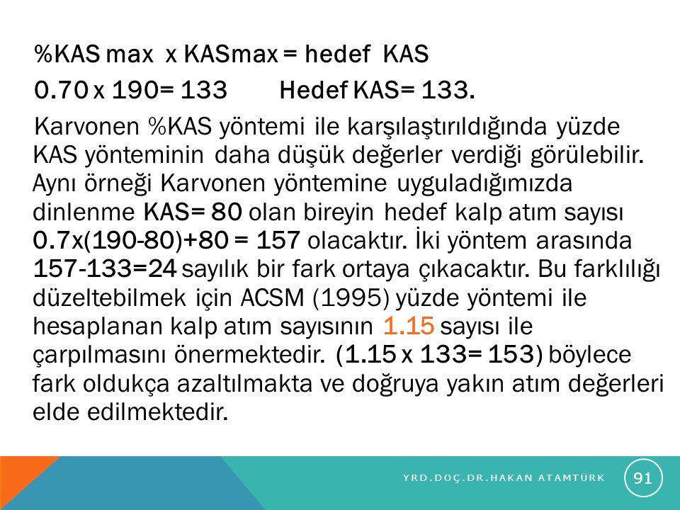 %KAS max x KASmax = hedef KAS 0.70 x 190= 133 Hedef KAS= 133. Karvonen %KAS yöntemi ile karşılaştırıldığında yüzde KAS yönteminin daha düşük değerler