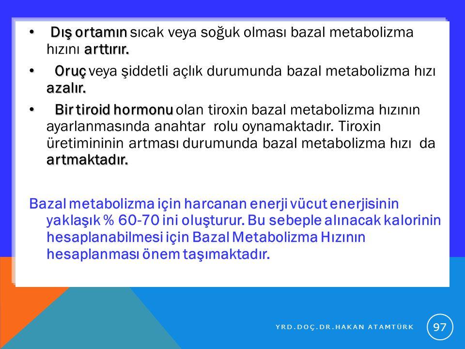 Dış ortamın arttırır. Dış ortamın sıcak veya soğuk olması bazal metabolizma hızını arttırır. Oruç azalır. Oruç veya şiddetli açlık durumunda bazal met