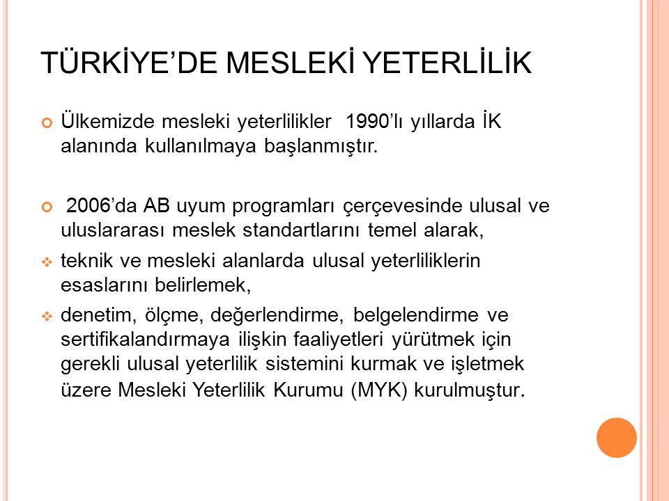 TÜRKİYE'DE MESLEKİ YETERLİLİK Ülkemizde mesleki yeterlilikler 1990'lı yıllarda İK alanında kullanılmaya başlanmıştır. 2006'da AB uyum programları çerç