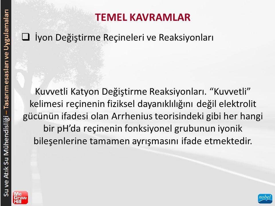 """TEMEL KAVRAMLAR  İyon Değiştirme Reçineleri ve Reaksiyonları Kuvvetli Katyon Değiştirme Reaksiyonları. """"Kuvvetli"""" kelimesi reçinenin fiziksel dayanık"""