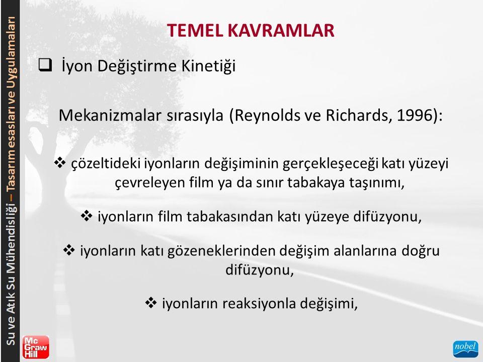 Mekanizmalar sırasıyla (Reynolds ve Richards, 1996): TEMEL KAVRAMLAR  İyon Değiştirme Kinetiği  çözeltideki iyonların değişiminin gerçekleşeceği kat