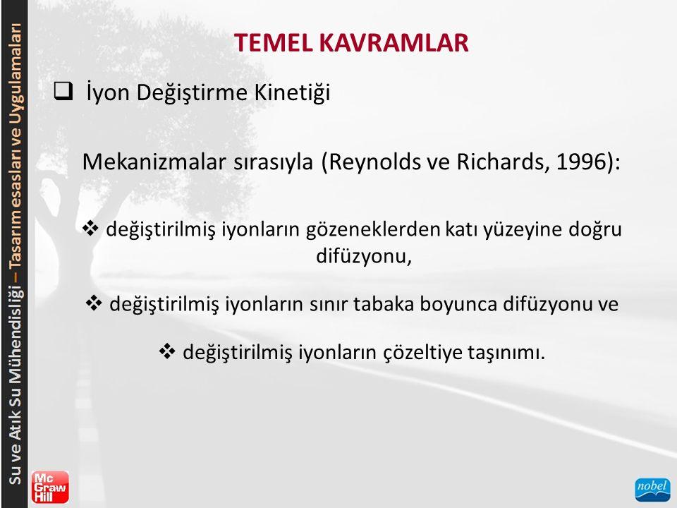 Mekanizmalar sırasıyla (Reynolds ve Richards, 1996): TEMEL KAVRAMLAR  İyon Değiştirme Kinetiği  değiştirilmiş iyonların gözeneklerden katı yüzeyine