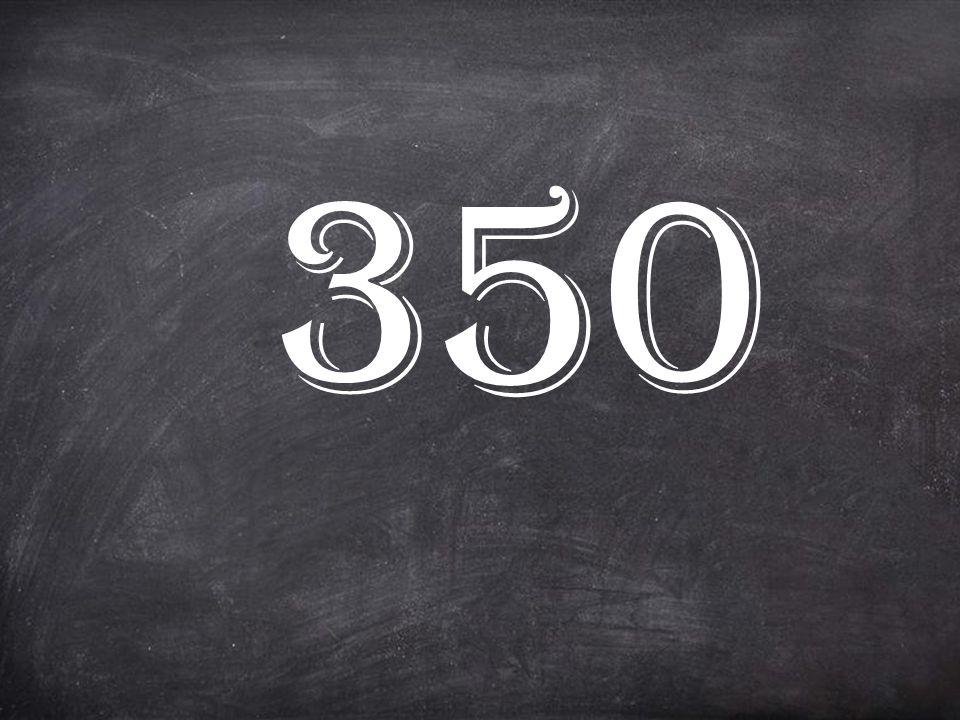 www.dijiklinik.com 350
