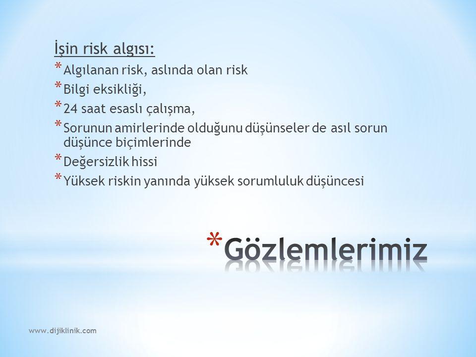 www.dijiklinik.com İşin risk algısı: * Algılanan risk, aslında olan risk * Bilgi eksikliği, * 24 saat esaslı çalışma, * Sorunun amirlerinde olduğunu düşünseler de asıl sorun düşünce biçimlerinde * Değersizlik hissi * Yüksek riskin yanında yüksek sorumluluk düşüncesi
