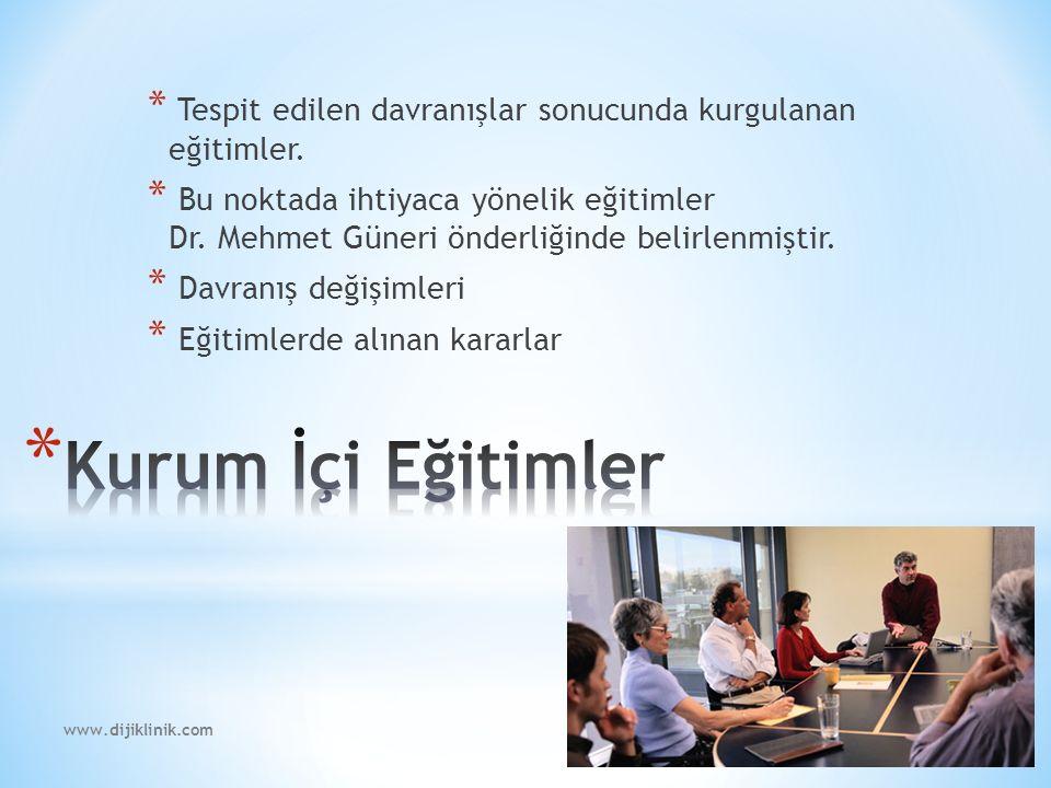 www.dijiklinik.com * Tespit edilen davranışlar sonucunda kurgulanan eğitimler.