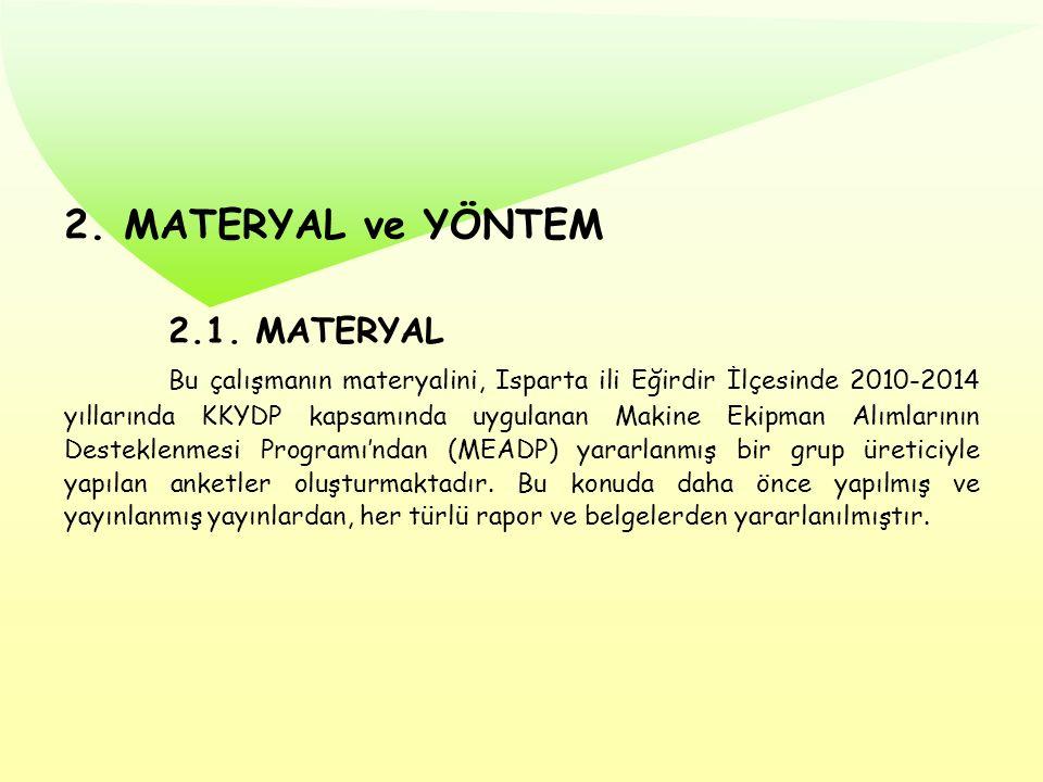 2. MATERYAL ve YÖNTEM 2.1. MATERYAL Bu çalışmanın materyalini, Isparta ili Eğirdir İlçesinde 2010-2014 yıllarında KKYDP kapsamında uygulanan Makine Ek