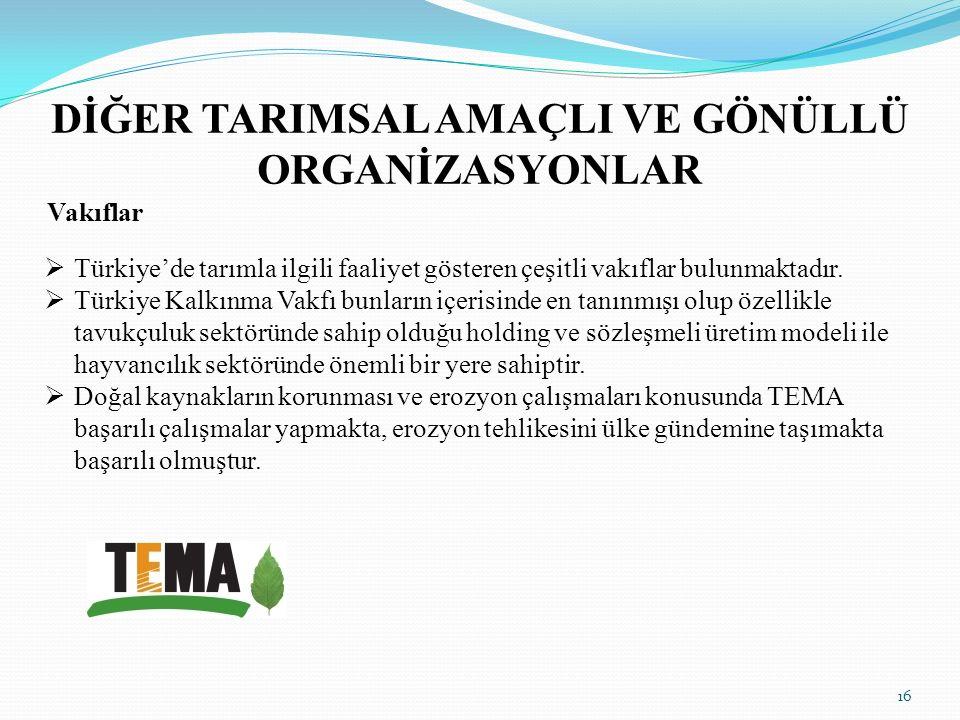 DİĞER TARIMSAL AMAÇLI VE GÖNÜLLÜ ORGANİZASYONLAR Vakıflar 16  Türkiye'de tarımla ilgili faaliyet gösteren çeşitli vakıflar bulunmaktadır.