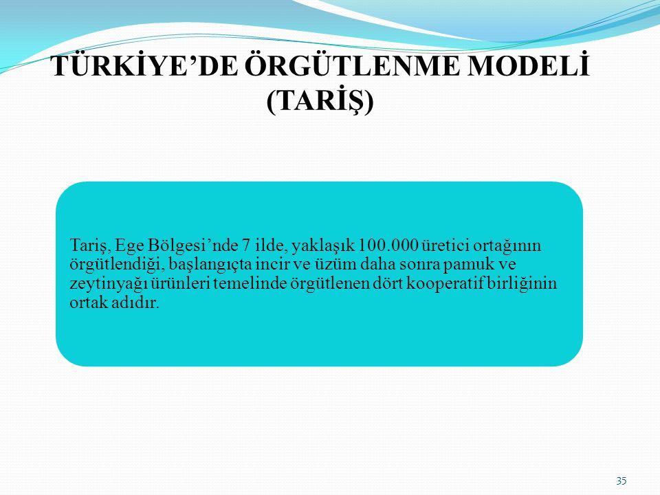 TÜRKİYE'DE ÖRGÜTLENME MODELİ (TARİŞ) Tariş Üzüm Birliği, günümüzde ürettiği ve ihraç ettiği kuru üzüm ile Türkiye nin en büyük çekirdeksiz kuru üzüm alıcısı ve ihracatçısı kuruluşlarından biridir.