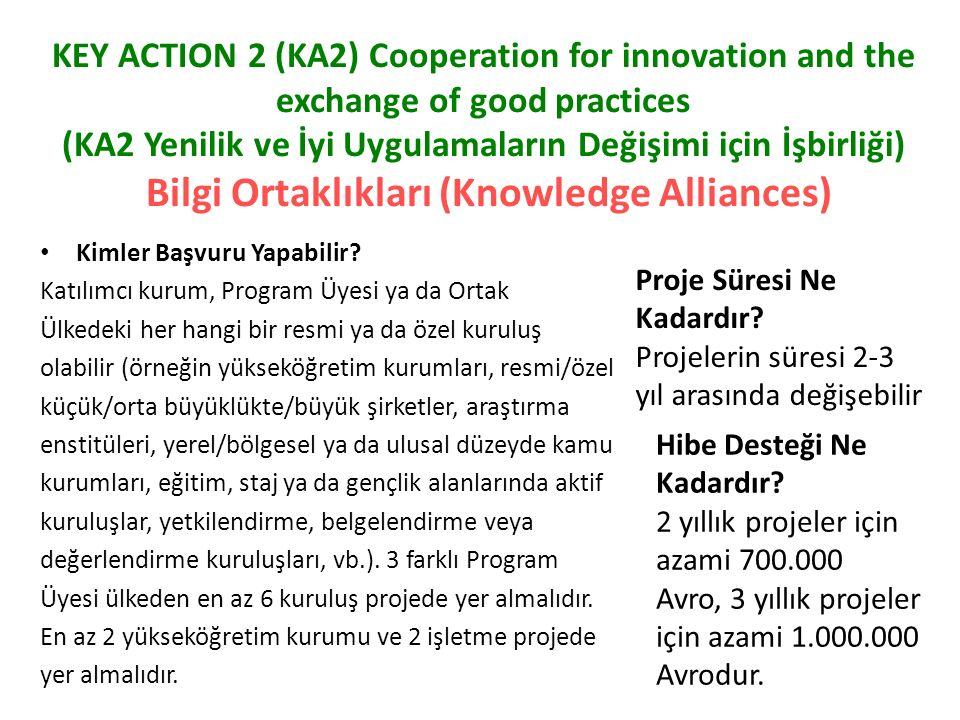 KEY ACTION 2 (KA2) Cooperation for innovation and the exchange of good practices (KA2 Yenilik ve İyi Uygulamaların Değişimi için İşbirliği) Bilgi Ortaklıkları (Knowledge Alliances) Kimler Başvuru Yapabilir.