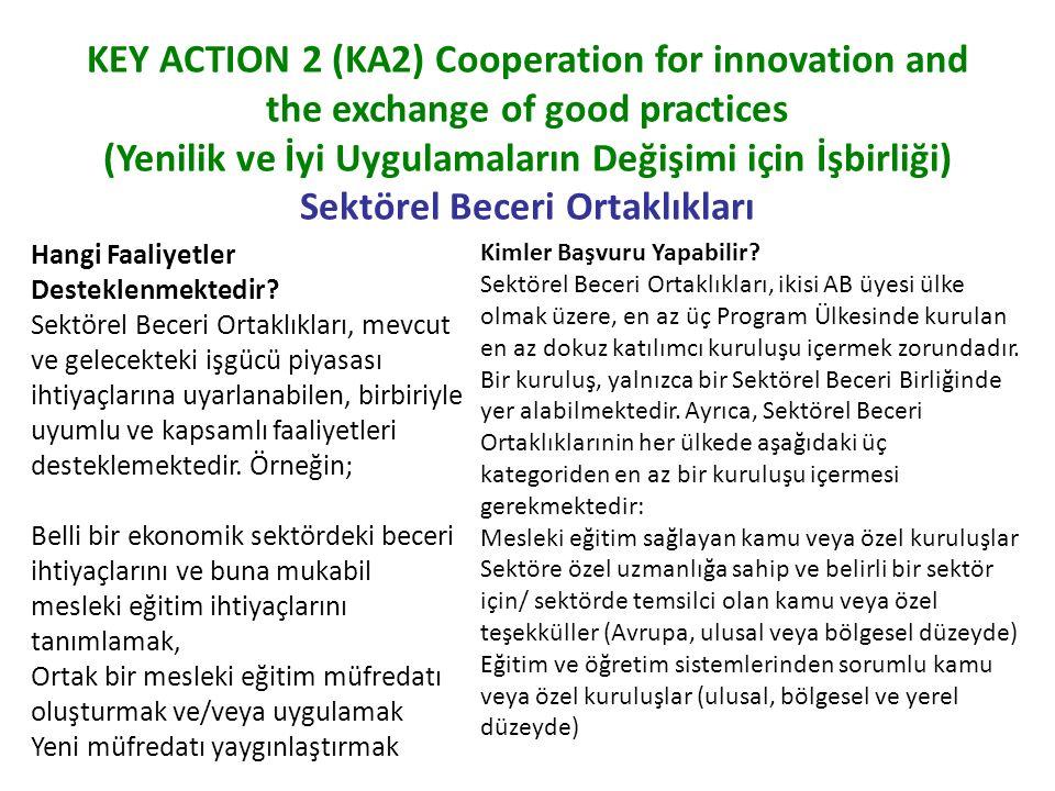 106 KEY ACTION 2 (KA2) Cooperation for innovation and the exchange of good practices (KA2 Yenilik ve İyi Uygulamaların Değişimi için İşbirliği) Sektörel Beceri Ortaklıkları Proje Süresi Ne Kadardır.