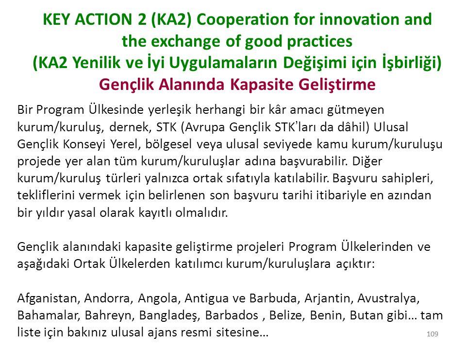110 KEY ACTION 2 (KA2) Cooperation for innovation and the exchange of good practices (KA2 Yenilik ve İyi Uygulamaların Değişimi için İşbirliği) Gençlik Alanında Kapasite Geliştirme Proje Süresi Ne Kadardır.