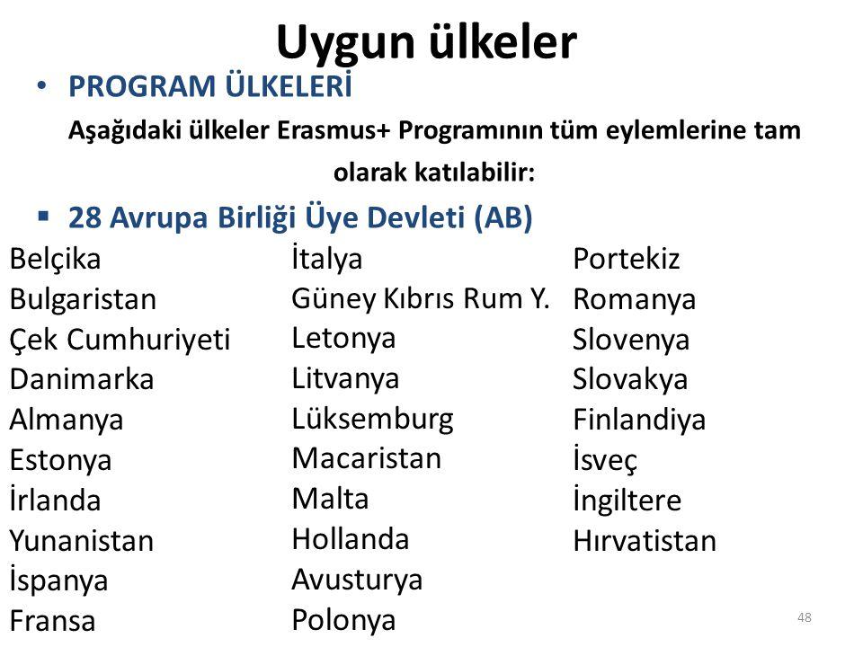 Uygun ülkeler PROGRAM ÜLKELERİ Aşağıdaki ülkeler Erasmus+ Programının tüm eylemlerine tam olarak katılabilir:  28 Avrupa Birliği Üye Devleti (AB) Belçika Bulgaristan Çek Cumhuriyeti Danimarka Almanya Estonya İrlanda Yunanistan İspanya Fransa İtalya Güney Kıbrıs Rum Y.