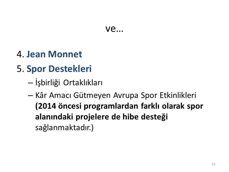 ve… 4.Jean Monnet 5.