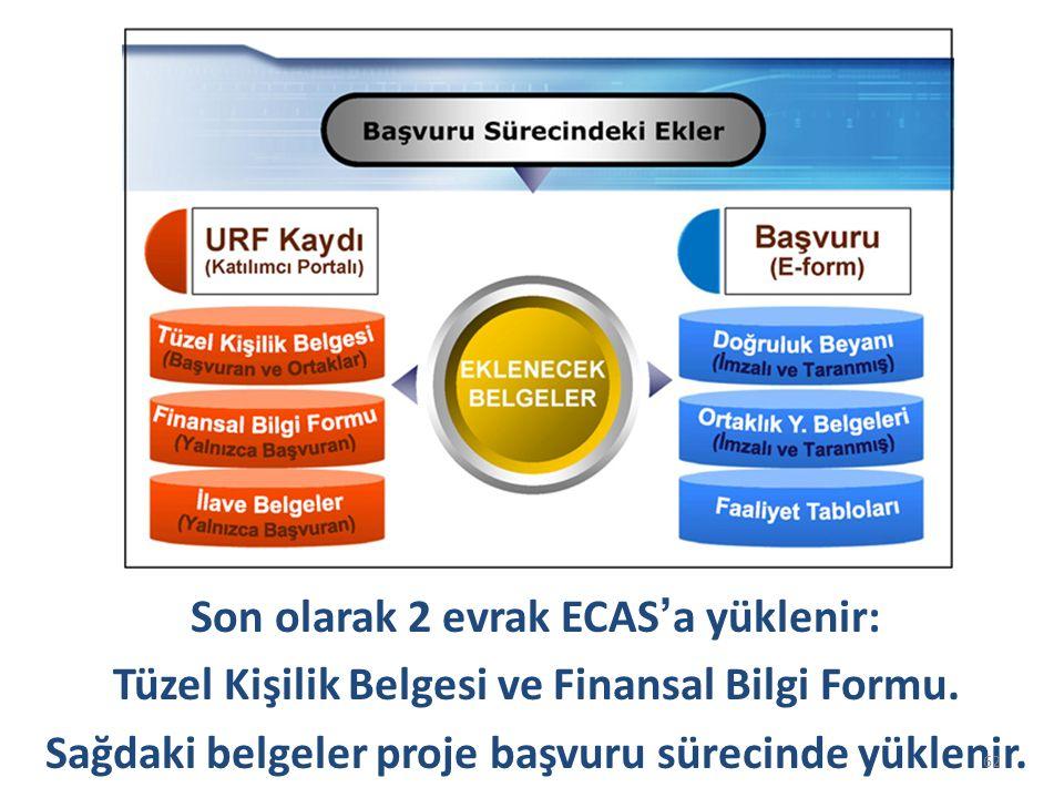 Son olarak 2 evrak ECAS'a yüklenir: Tüzel Kişilik Belgesi ve Finansal Bilgi Formu.
