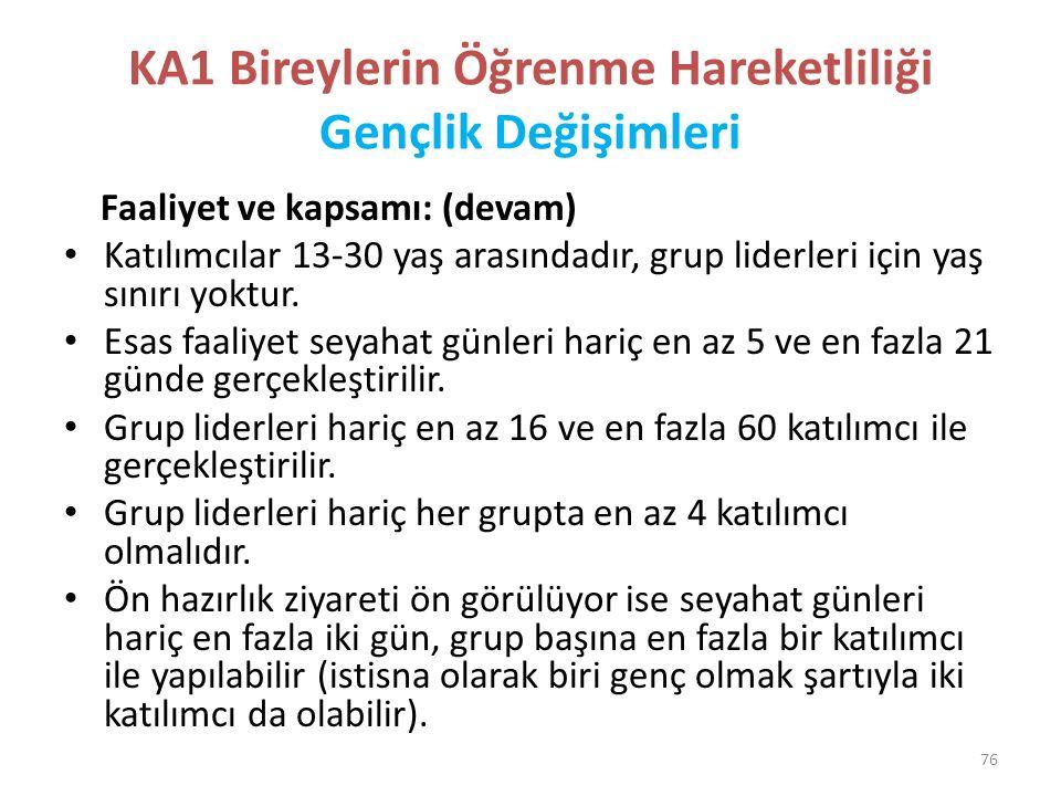 KA1 Bireylerin Öğrenme Hareketliliği Gençlik Değişimleri Faaliyet ve kapsamı: (devam) Katılımcılar 13-30 yaş arasındadır, grup liderleri için yaş sınırı yoktur.