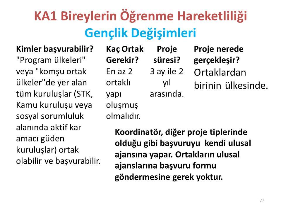 KEY ACTION 2 (KA2) 78
