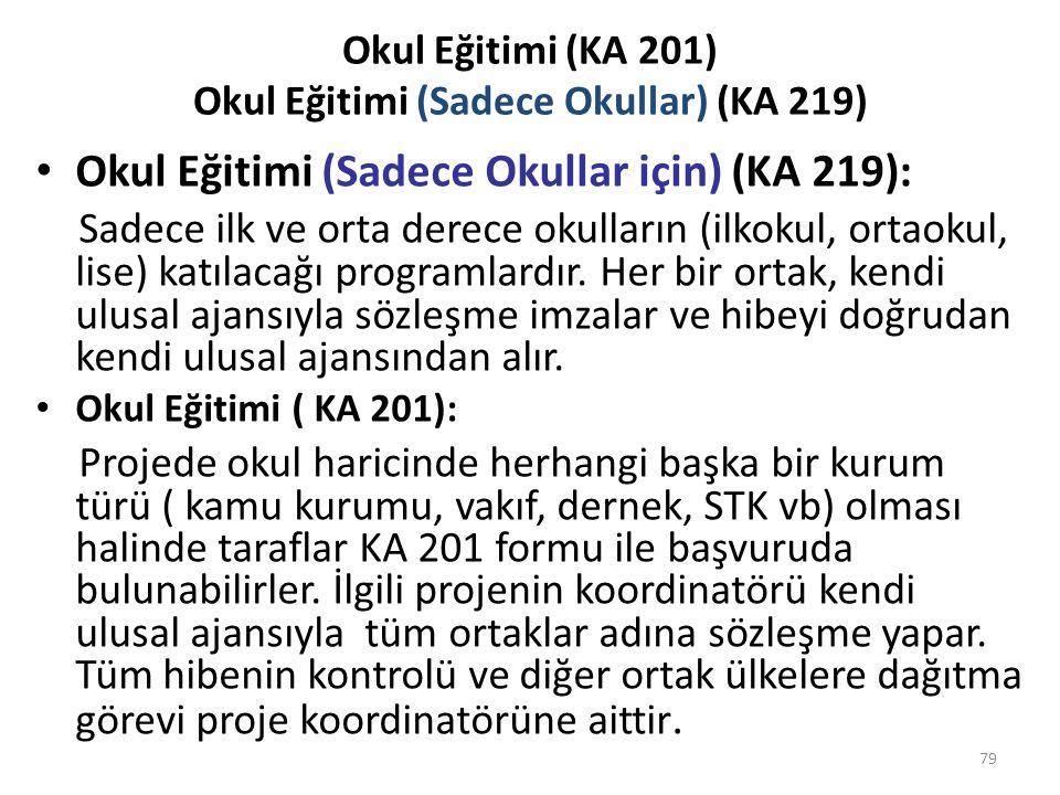 Okul Eğitimi (KA 201) Okul Eğitimi (Sadece Okullar) (KA 219) Okul Eğitimi (Sadece Okullar için) (KA 219): Sadece ilk ve orta derece okulların (ilkokul, ortaokul, lise) katılacağı programlardır.